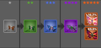 world-zero-pet-butterfly-tiers