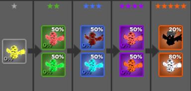 world-zero-pet-goo-tiers